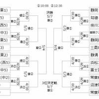 組み合わせ決まる!~春季高校野球(静岡県大会)
