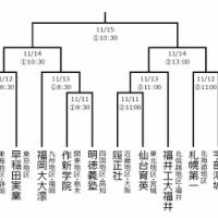 【神宮大会】東海王者静高の相手は清宮くんの早実に決定!