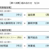 準々決勝は24日に順延。準々決勝展望 ~第69回秋季東海地区高等学校野球静岡大会