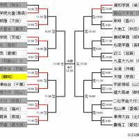 『延長11回、この2点目はあまりにも大きかった』浦和学院対龍谷大平安 ~第87回センバツ