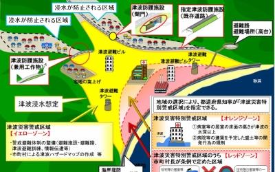 伊豆市の土肥地区が「津波特別警戒区域」に