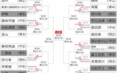 9月17日 県大会1回戦のハイライト ~第69回秋季東海地区高等学校野球静岡大会
