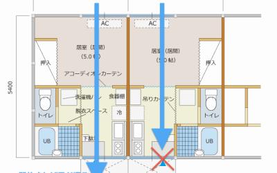 【振り返り・仮設住宅】間取り図(1DKタイプ)