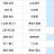 気になる高校球児たちの進路は? U-18日本代表の進路&プロ志望届は?