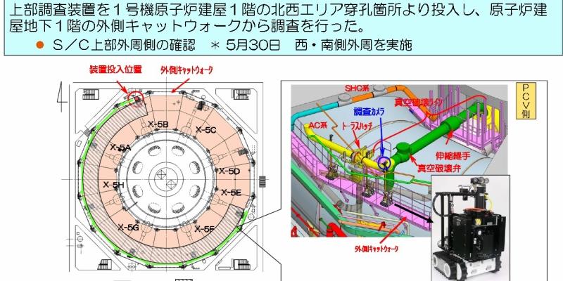 1号機圧力抑制室調査(2)