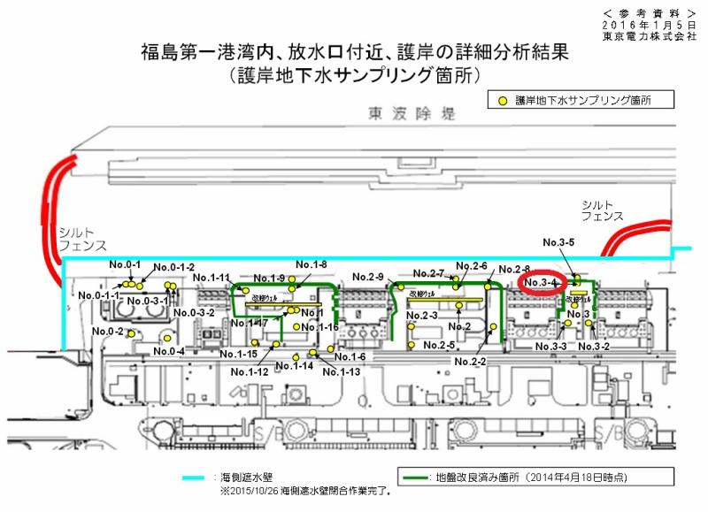 福島第一港湾内、放水口付近、護岸の詳細分析結果 東京電力 平成28年1月5日
