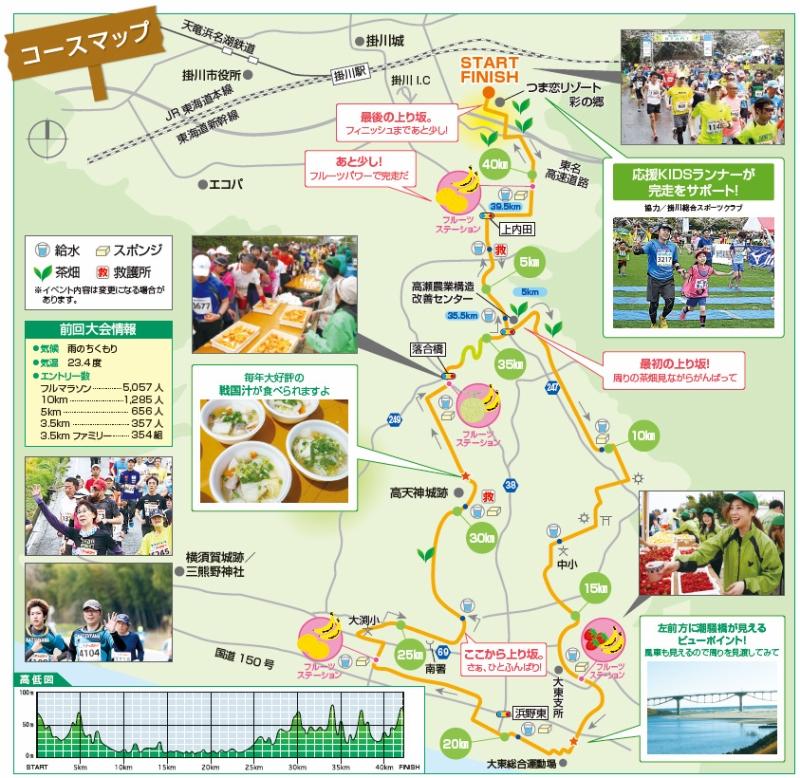 コースマップ(掛川・新茶マラソンHPより)