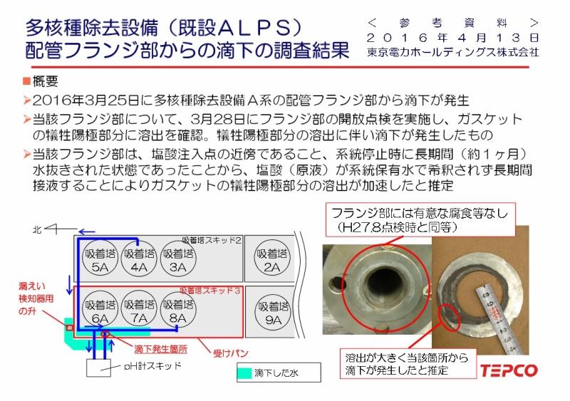 多核種除去設備(既設ALPS)配管フランジ部からの滴下の調査結果|東京電力ホールディングス株式会社 2016年4月13日