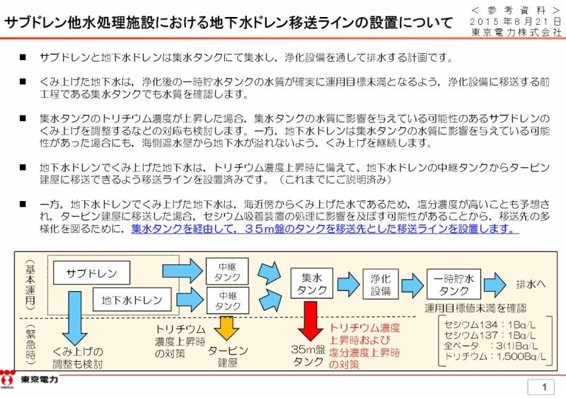 「サブドレン他水処理施設における地下水ドレン移送ラインの設置について 東京電力 平成27年8月21日」1ページ
