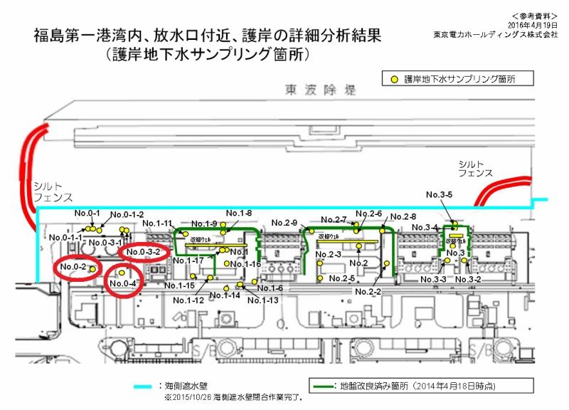 福島第一港湾内、放水口付近、護岸の詳細分析結果|東京電力ホールディングス 平成28年4月19日