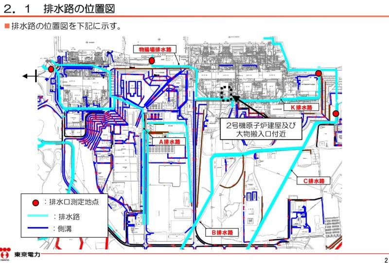 「2号機原子炉建屋大物搬入口屋上部の溜まり水調査結果|東京電力 平成27年2月24日」より。2ページのキャプチャ