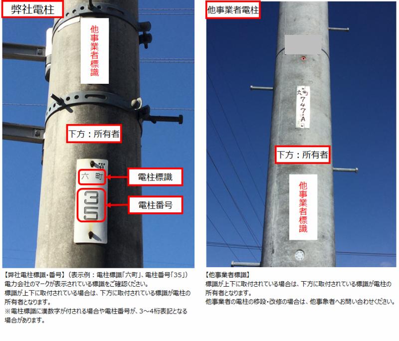 東京電力HPに記載された説明