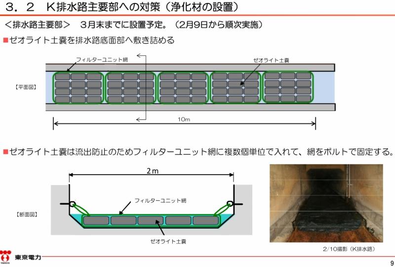「2号機原子炉建屋大物搬入口屋上部の溜まり水調査結果|東京電力 平成27年2月24日」より。9ページのキャプチャ
