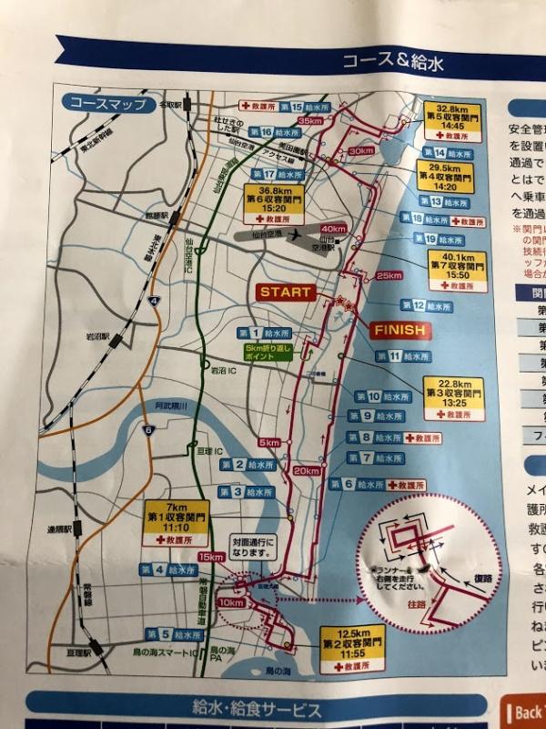 コースマップ。ほぼ一直線のコース