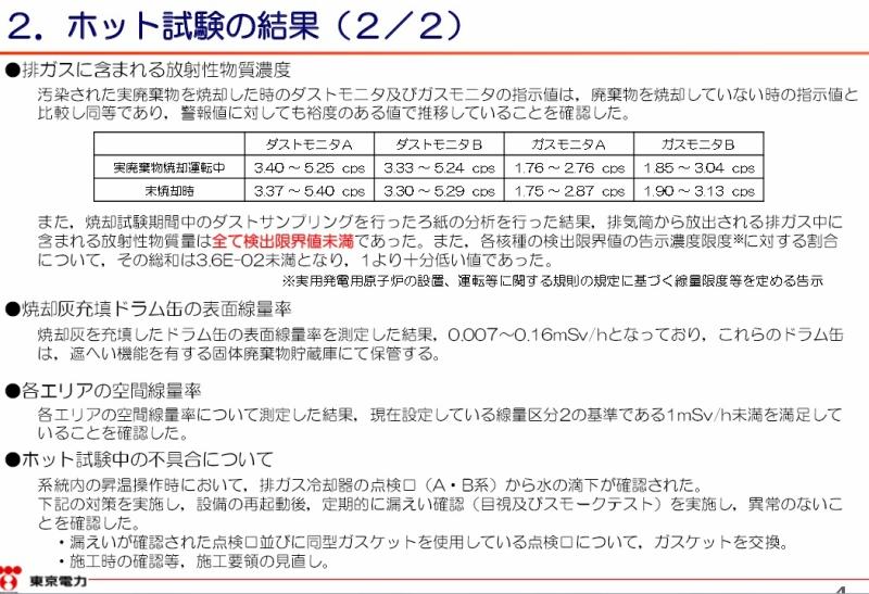 福島第一原子力発電所雑固体廃棄物焼却設備設置工事におけるホット試験の結果について|東京電力 平成28年3月15日(4ページ)