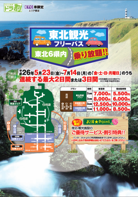 出典元:NEXCO東日本「どらプラ」WEBサイト