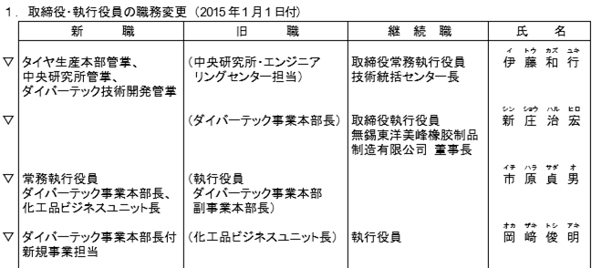 東洋ゴム工業株式会社 | プレスリリース (2014年12月4日発行 №1481)より抜粋|