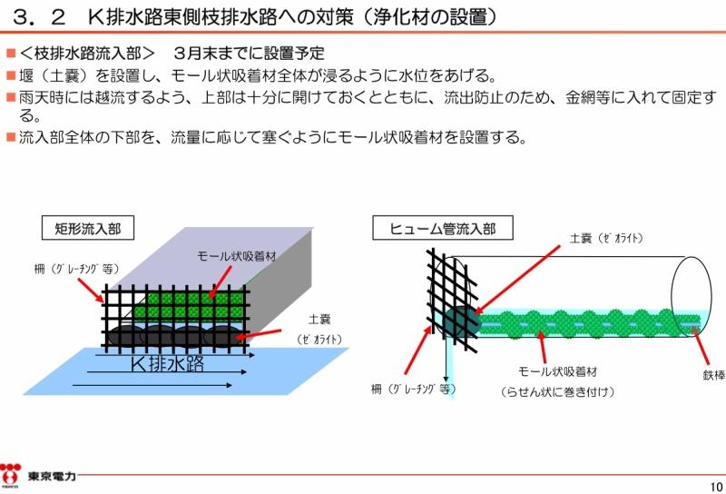 「2号機原子炉建屋大物搬入口屋上部の溜まり水調査結果|東京電力 平成27年2月24日」より。10ページのキャプチャ