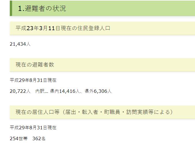 ふくしま復興ステーション(http://www.pref.fukushima.lg.jp/site/portal/26-11.html)