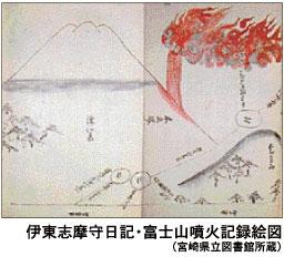 伊東志摩守日記・富士山噴火記録図