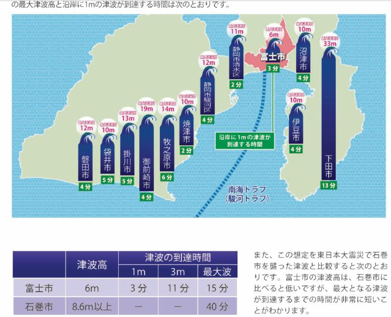 下田の数字は何度見ても驚きます。