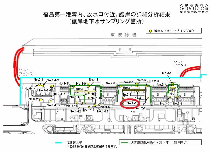 福島第一港湾内、放水口付近、護岸の詳細分析結果|東京電力 平成27年12月22日