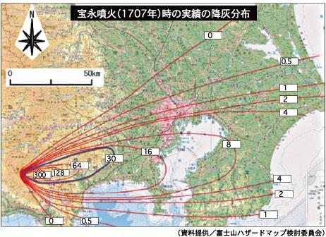 富士山ハザードマップ