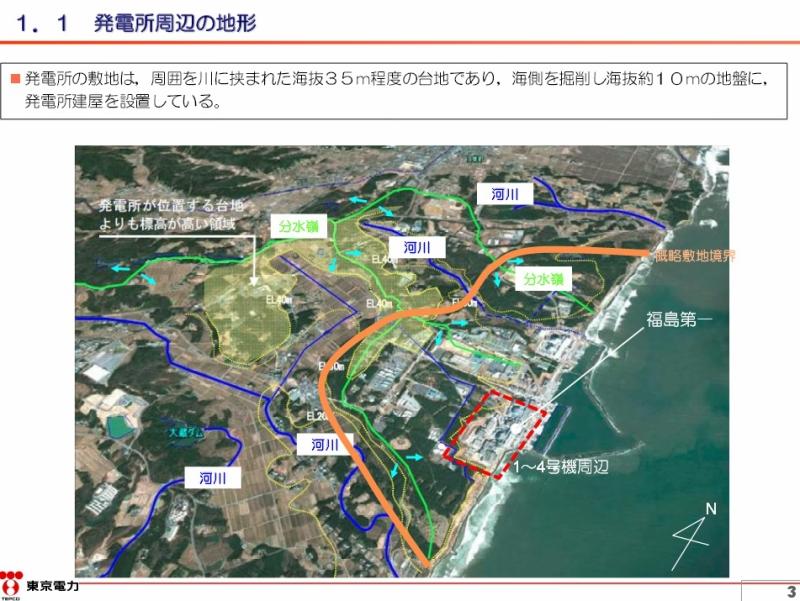 至近の地下水挙動ならびに陸側遮水壁閉合に関する検討結果   東京電力 平成27年12月18日
