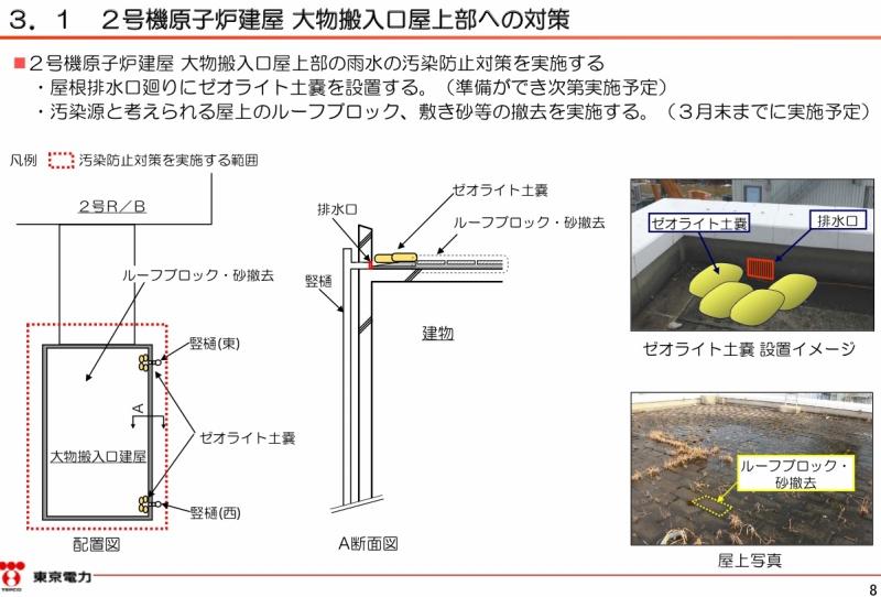 「2号機原子炉建屋大物搬入口屋上部の溜まり水調査結果|東京電力 平成27年2月24日」より。8ページのキャプチャ