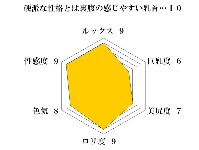 川澄奈穂美 【総合力・58点】