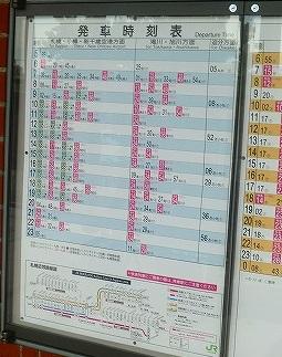 「岩見沢駅時刻表」旭川方面の時刻表は真ん中だが、見事に有料特急ばかり