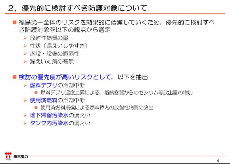 検討用地震動・津波に関する検討状況