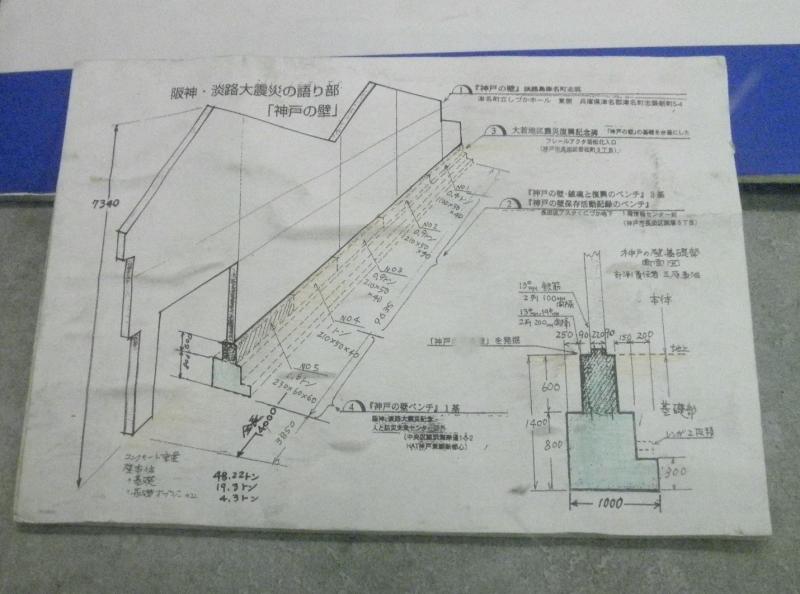 アスタくにづか地下通路の「神戸の壁ベンチ」解説