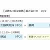 10月1日 県大会準決勝のハイライト ~第69回秋季東海地区高等学校野球静岡大会