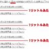 【コラム】福島第一原発では8,300ベクレルの雨が降る?